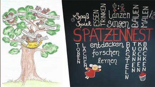 upload/IB-Mitte_NEU2017/MD/Kitas/Spatzennest/SpatzG4.jpg