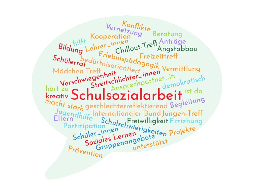 upload/IB-Mitte_NEU2017/S2_Jugendsozialarbeit/Sachsen/Wortwolke.jpg